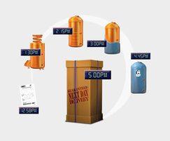 KWIKCYL 24 custom made copper cylinders