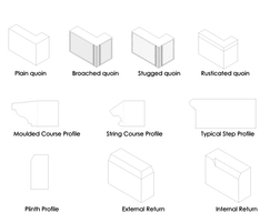 An example of typical quoin, string and plinth design