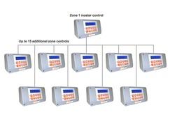 Multi-zone or split zone (radiant applications)