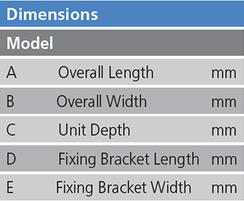 ACR Mini air curtains - Dimensions