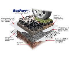 BodPave® 85 ground reinforcement grass pavers