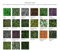 GreenWall toolkit