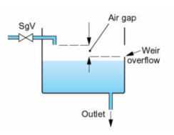 Air gap with weir overflow