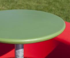 Loop Table for Loop Bench