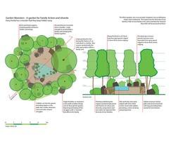 Watercolour artist's impression, Family Monsters Garden