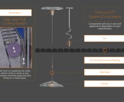 Gripple's Terra-Lock™ - system components