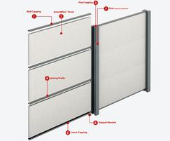 The modular wall system