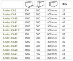Size guide - Andes 15mm feet - troughs