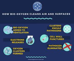 AIR CLARITY | AQMC UK: Eliminate COVID-19 -Bio-Oxygen Air Sterilisation System