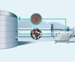 BioPush ultrasonic disintegration at biogas plant
