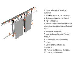Sliding double-leaf industrial door design