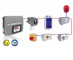International Gas Detectors: IGD launches 2-wire addressable gas detection systems
