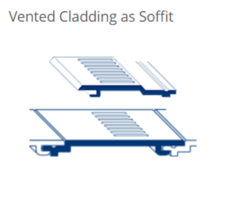 Vented cladding boards for soffit construction