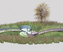 Planting scheme designed by Prof Nigel Dunnett