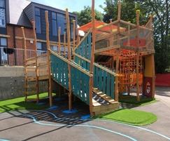 Academies Playgrounds