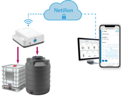 Easy access to data via Netilion Value