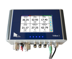 Tribox 3 touch screen controller