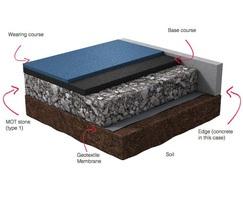 Wet pour surfacing - build-up diagram