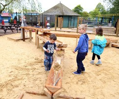 Wicksteed Park Transportation System Sand & Water