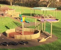Play and learning outdoors has been transformed at All