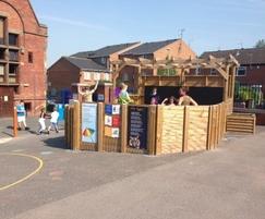 Primary school performance area