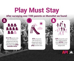 Proludic Play & Sports Areas: New research reveals the extent of a childhood crisis