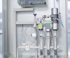 Bürkert's modular process temperature control system