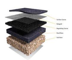 rotagrid asphalt reinforcement system abg. Black Bedroom Furniture Sets. Home Design Ideas