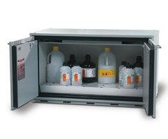 ... Internal Solvent Storage Cabinets ...