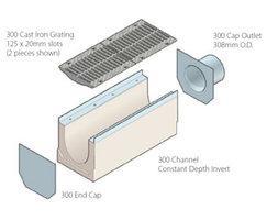 Birco 300 AS grid drainage system